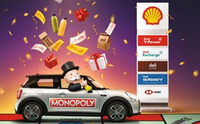 Prizes in the Shell x Monopoly Campaign