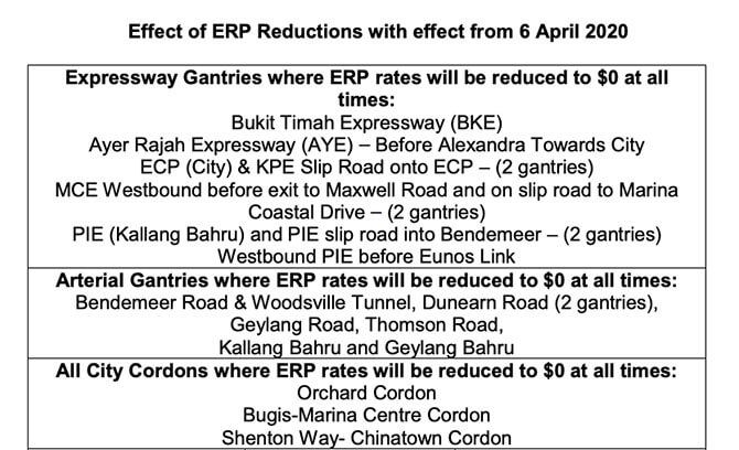 ERP Rates To Be Reduced From 6 April 2020