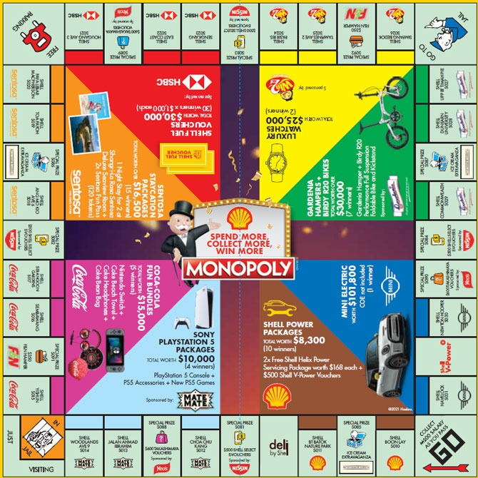 How to play the Shell x Monopoly Game
