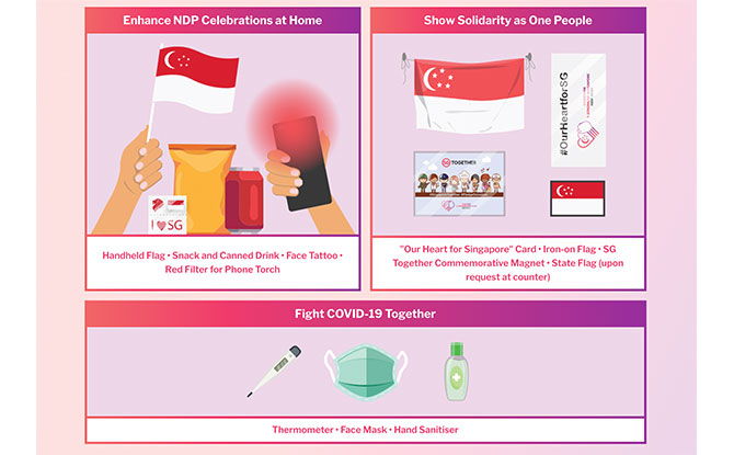 National Day Pack Collection 2020: Where & When To Collect The SGTogetherPack