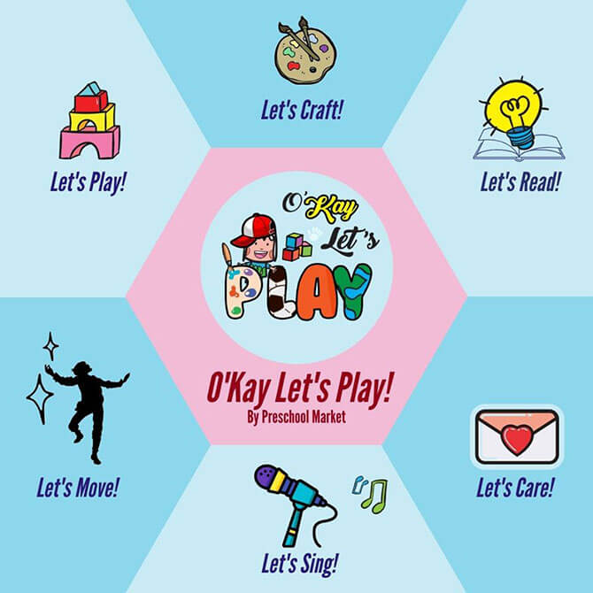 What is O'Kay Let's Play?