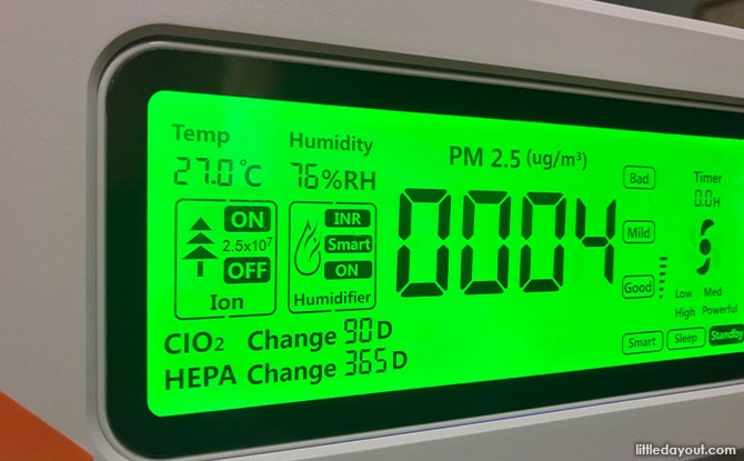 large display screen that indicates the precise Fine particulate matter (PM2.5) recording