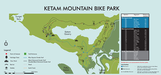 Trails for Beginners and Experienced Riders