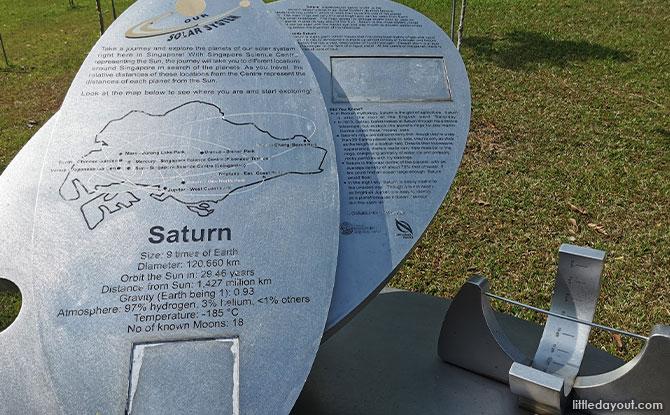 Saturn plaque