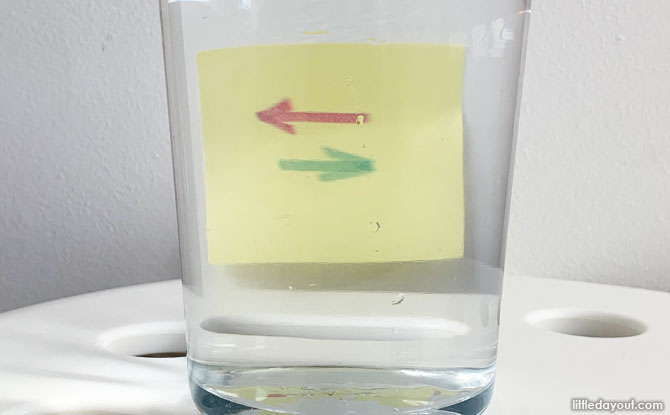 Glass of Water changing direction of arrows science experiment