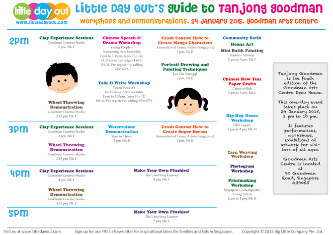 Guide to Tanjong Goodman