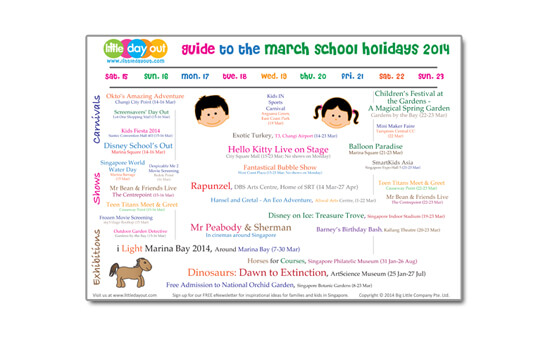 Guide To March