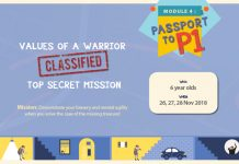 Learning Horizon Passport to P1 – Top Secret Mission!