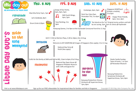 Guide to the National Day Long Weekend 8 to 11 August 2013