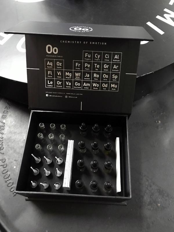 Oo La Lab Fragrance Mixology Kit