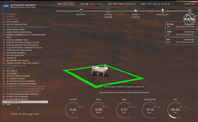Landing the Perseverance Mars Rover: Seven Minutes of Terror