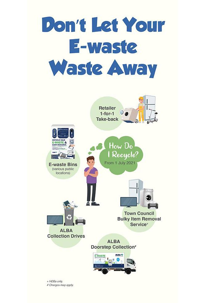 Support Singapore's E-waste Recycling Programme: Where To Recycle Batteries and Electronics