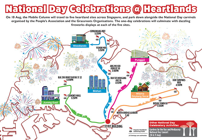 National Day Mobile Column Routes