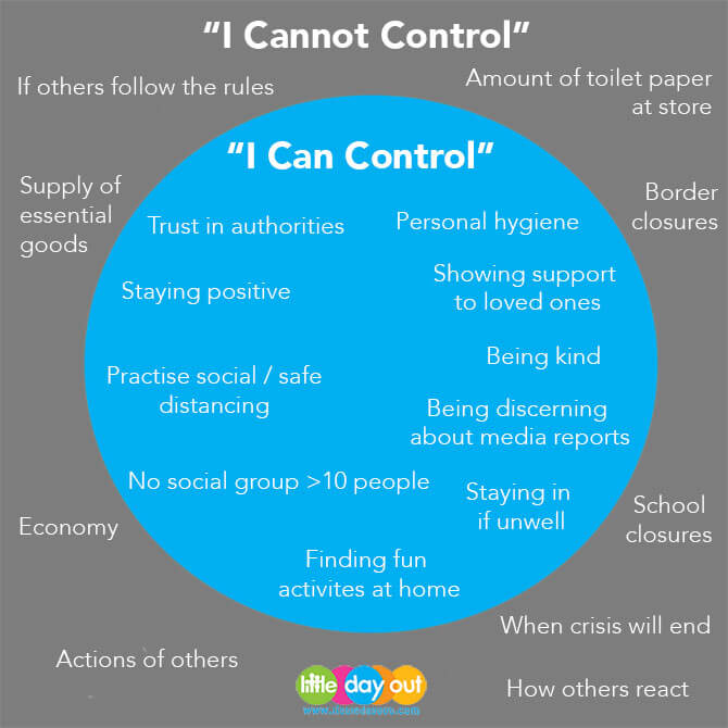 What We Can Control during the COVID-19 Pandemic
