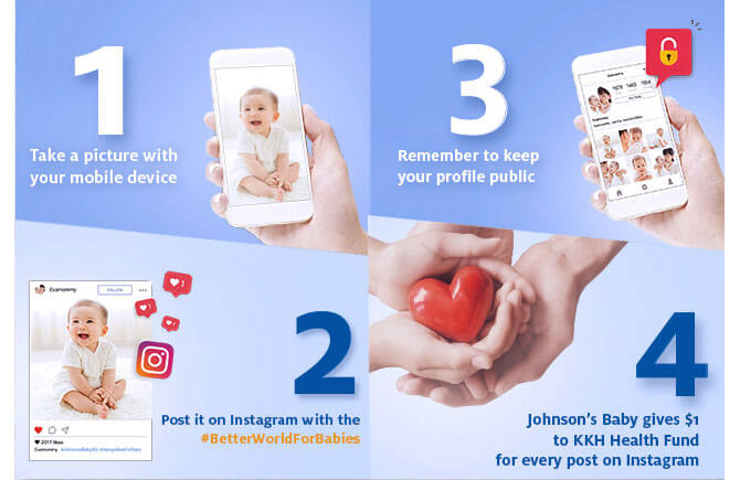 Social Snaps That Help: Hashtag #BetterWorldForBabies For KKH Health Fund