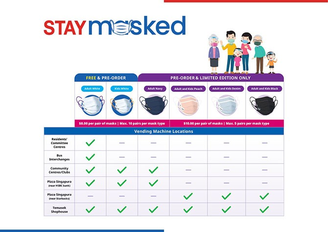 Where to Collect Free Temasek Foundation White Masks From Vending Machines, Including Kid Sizes