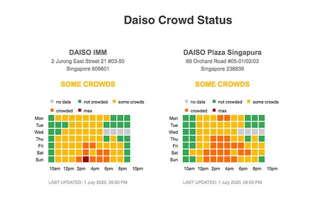 Daiso Crowd Status - crowd level websites