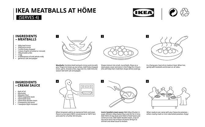 IKEA Reveals Its Swedish Meatball Recipe (And Cream Sauce Too)!
