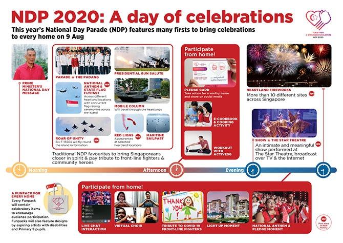 NDP 2020 Celebrations