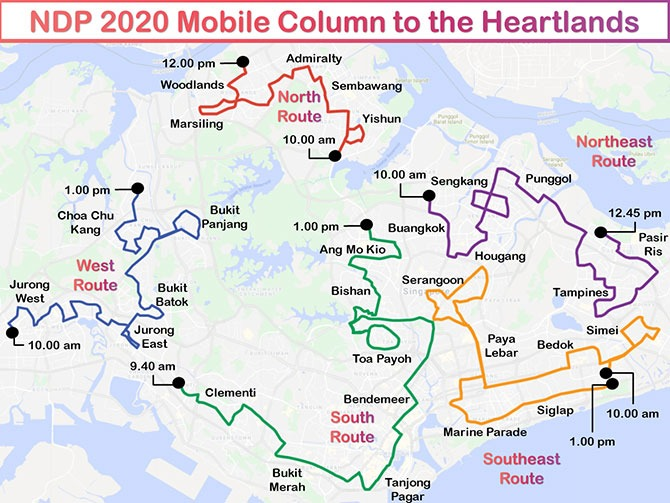 Mobile Column Routes Overview