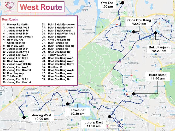 Mobile Column Route West