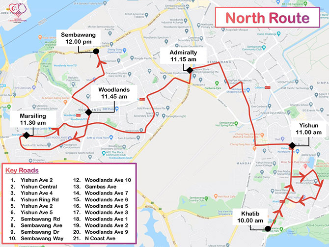 North Route for Mobile Column NDP2020