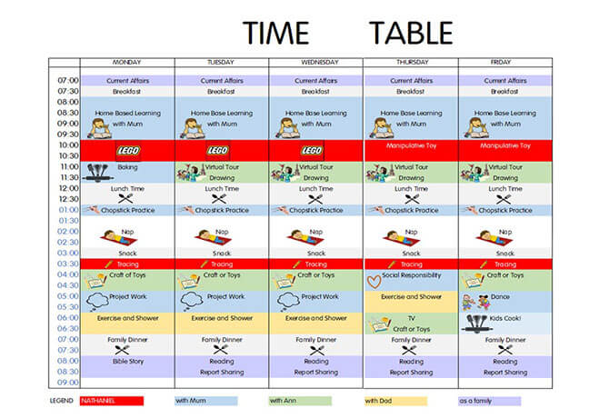 Creating at timetable for a daily routine at home for kids