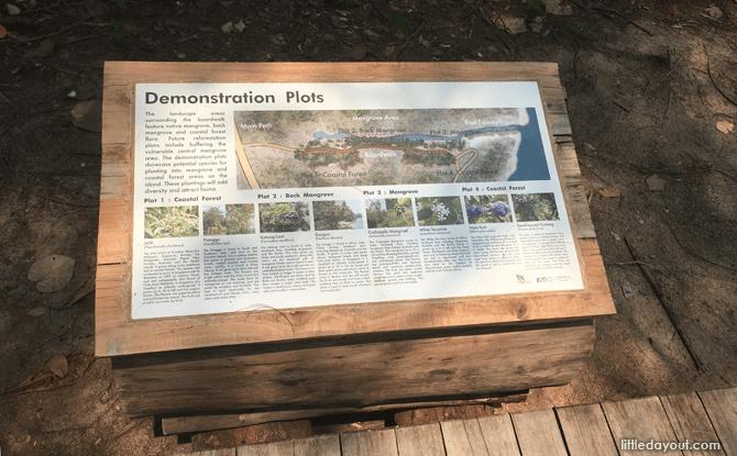 Demonstration plots