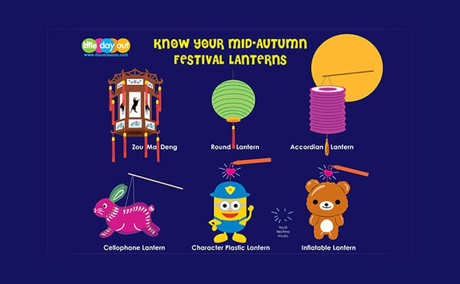 What Types of Mid-Autumn Festival Lanterns You Know May Reveal Your Age