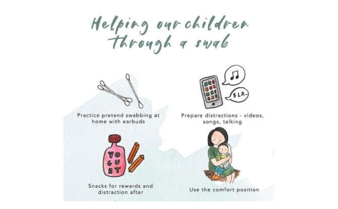 Illustrator Shares Tips For When Children Need To Do A Swab Test